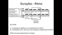 Das alturas ao ritmo : teoria dos conjuntos rítmicos como ferramenta composicional - 2